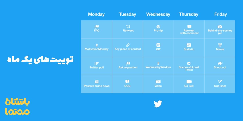 برنامه ریزی در استراتژی محتوا توییتر